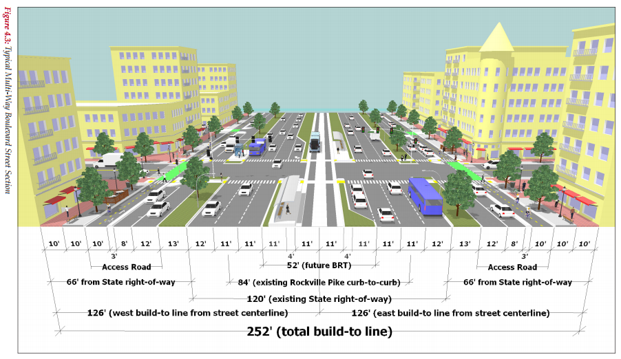 Rockville Pike proposal for 252 feet.png